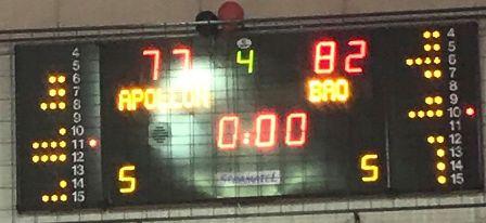 scoreboard_ΑΠΟΛΛΩΝ-ΒΑΟ_77-82