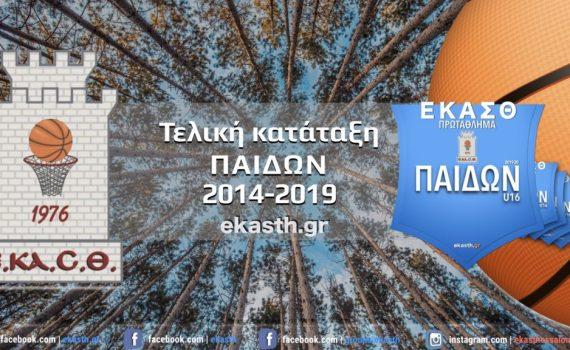 telikh-paidvn-19.001-1024x576